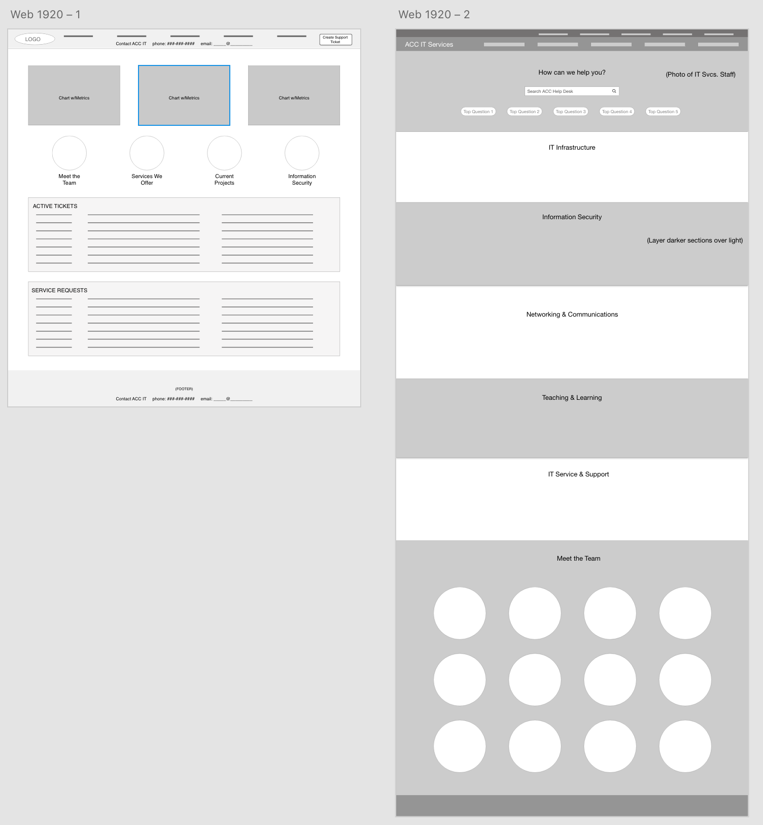 ACC IT Website Wireframes