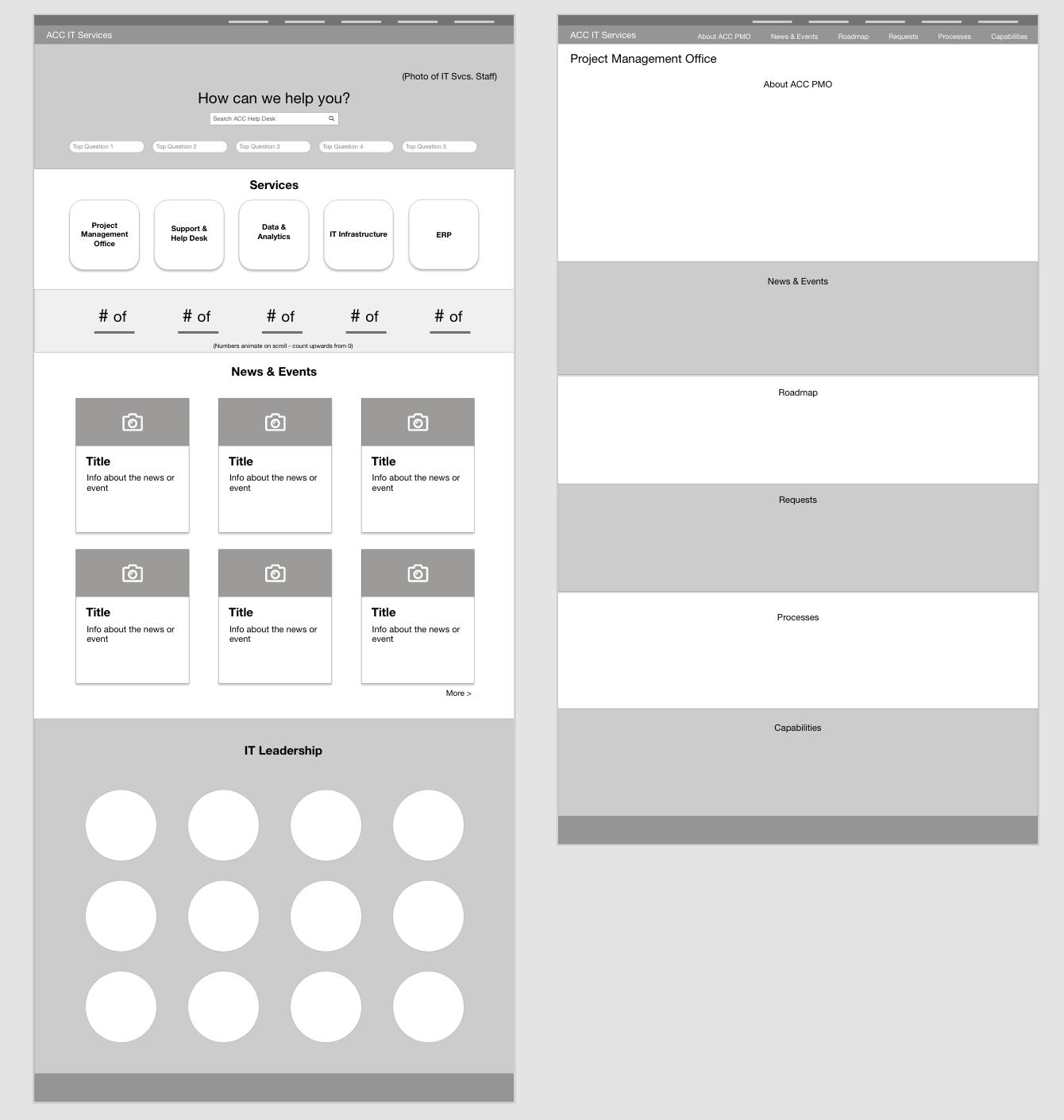 ACC IT Website Final Wireframes