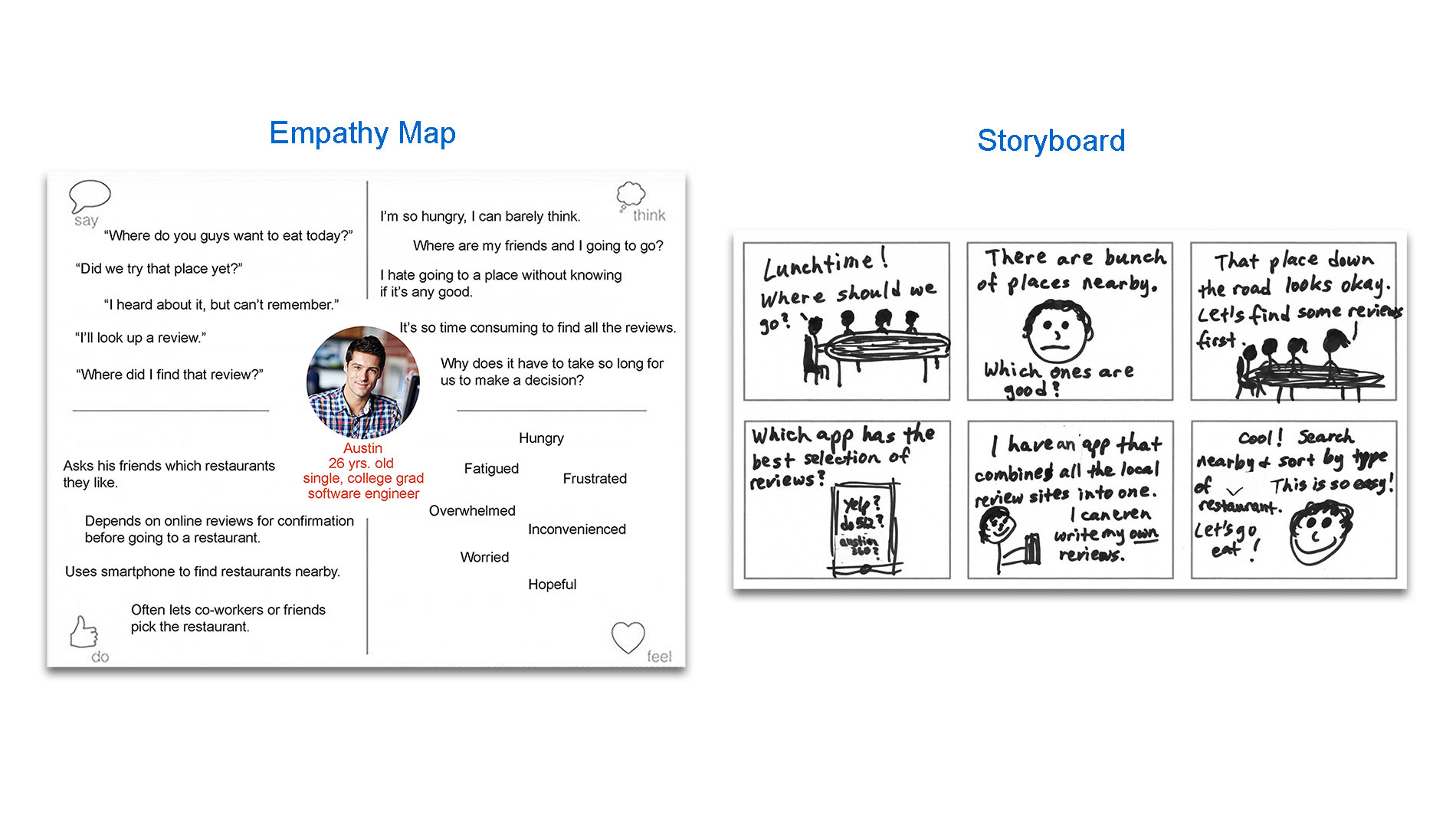 Tasty Reviews Empathy Map and Storyboard